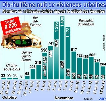 violences_urbaines_stats_police